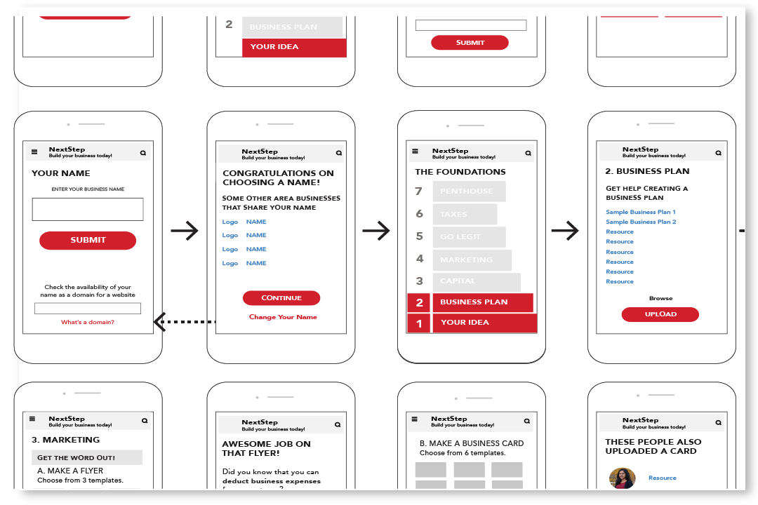 next steps ux wireframes